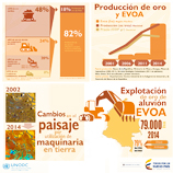 UNODC, together with the Colombian Government, recently launched a study on alluvial gold exploitation in the South American country. Photo: UNODC